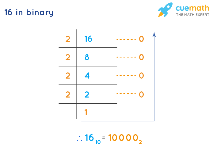 How to Convert 16 to Binary?
